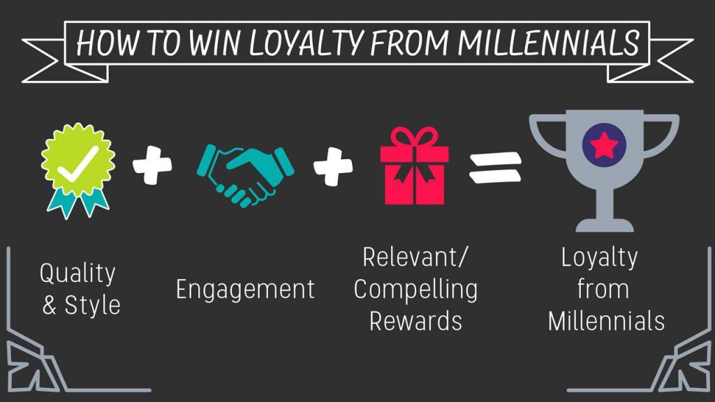 millennials_infographic
