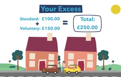 Co-op Insurance – Personalised animations