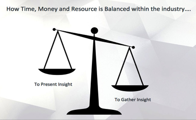 Scales representing weigh up of budget spend on gathering insight compared to presenting insight.