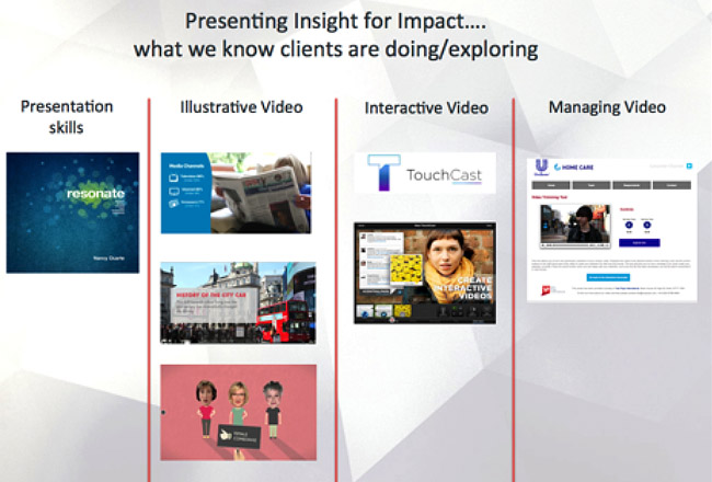 Image showing different ways to present insight with more impact, including: honing presentation skills, using illustrative video, using interactive video, managing video content correctly.